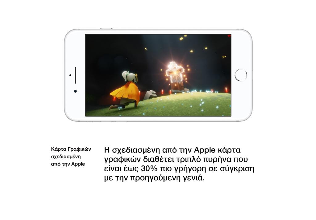 Κάρτα Γραφικών σχεδιασμένη από την Apple. Η σχεδιασμένη από την Apple κάρτα γραφικών διαθέτει τριπλό πυρήνα που είναι έως 30% πιο γρήγορη σε σύγκριση με την προηγούμενη γενιά.
